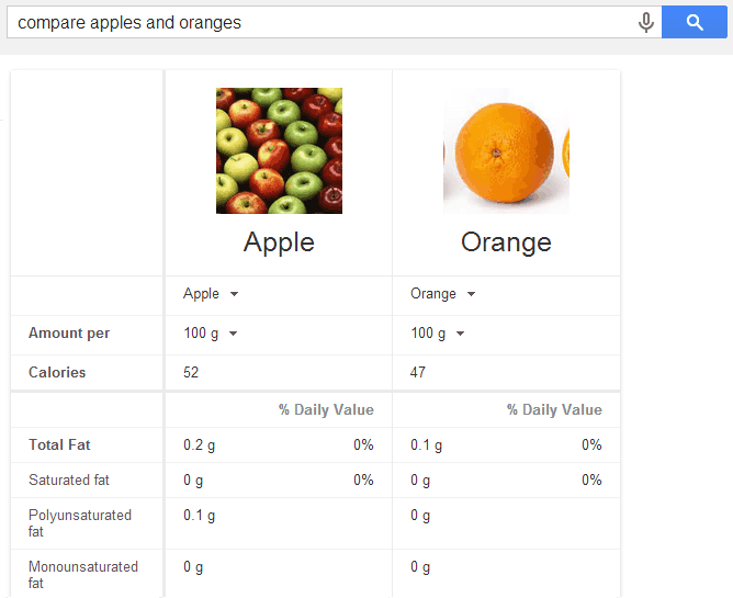 Compare-Fruits-With-Google-Image