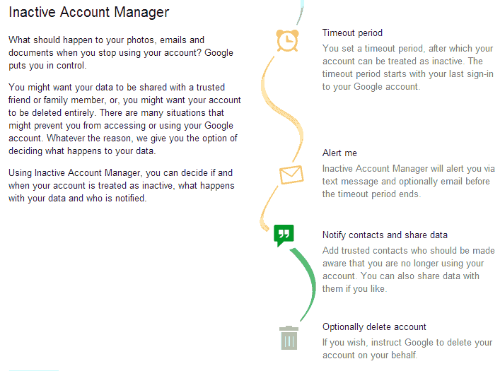 Inactive-Account-Manager-Google-Img