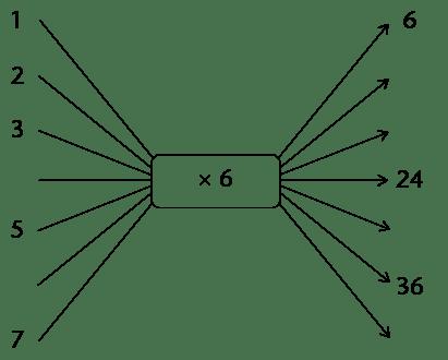 Gr8 Mathematics
