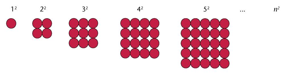 medium resolution of Gr8 Mathematics
