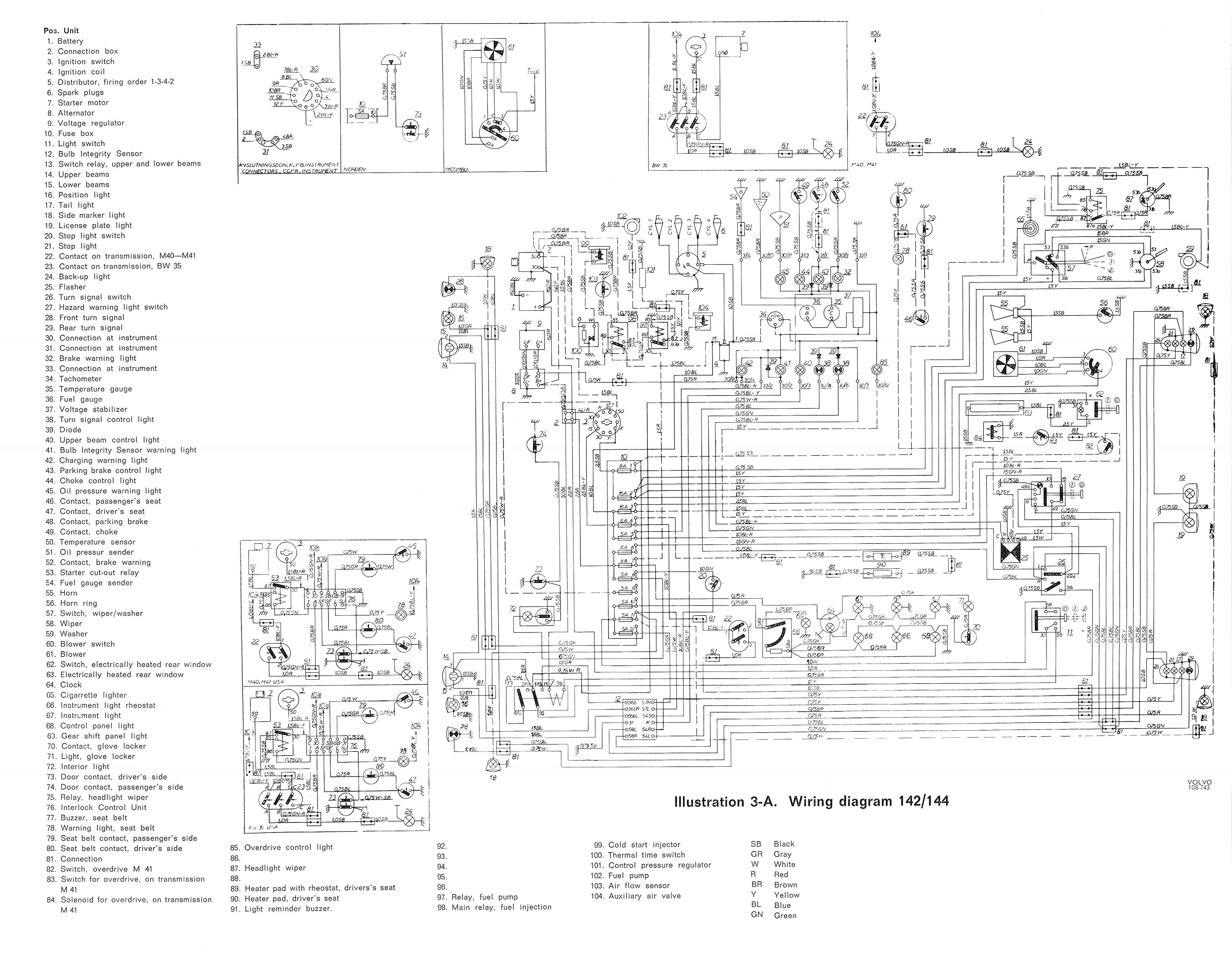Volvo 1974 142 Wiring Diagram | Wiring Diagram Database