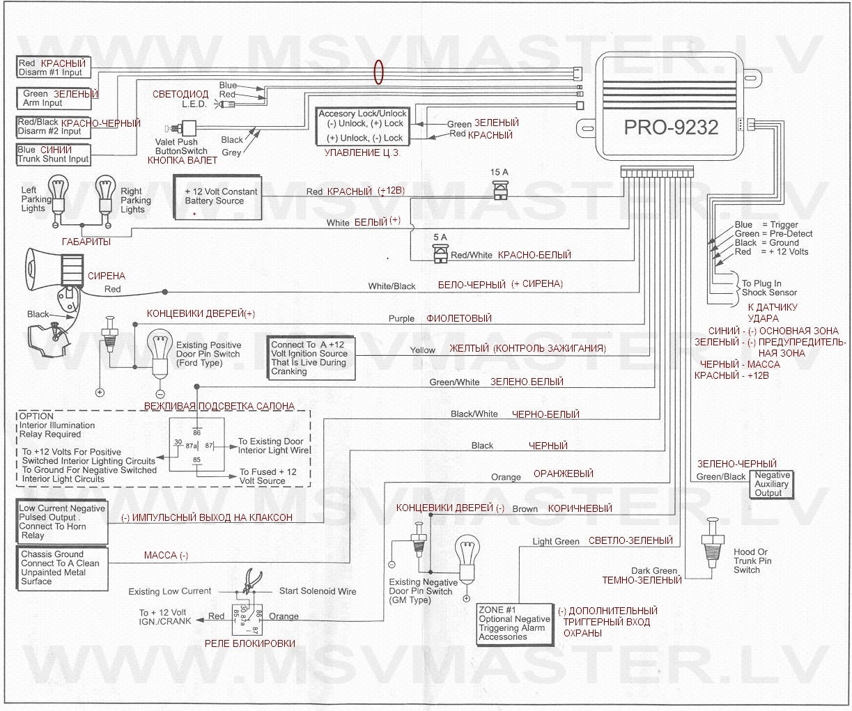 Audiovox Pursuit PRO 9232?resize\\\=665%2C555 astounding audiovox alarm wiring photos wiring schematic warlock car alarm wiring diagram at readyjetset.co