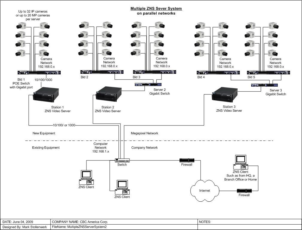 Cctv camera system installation guide pdf