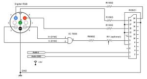 RGB (8pin DIN 45326)  MSX Wiki