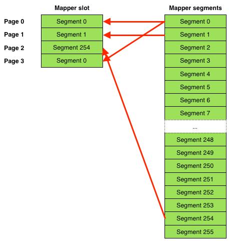 Segmentos de mapper selccionados en el mapper de un slot