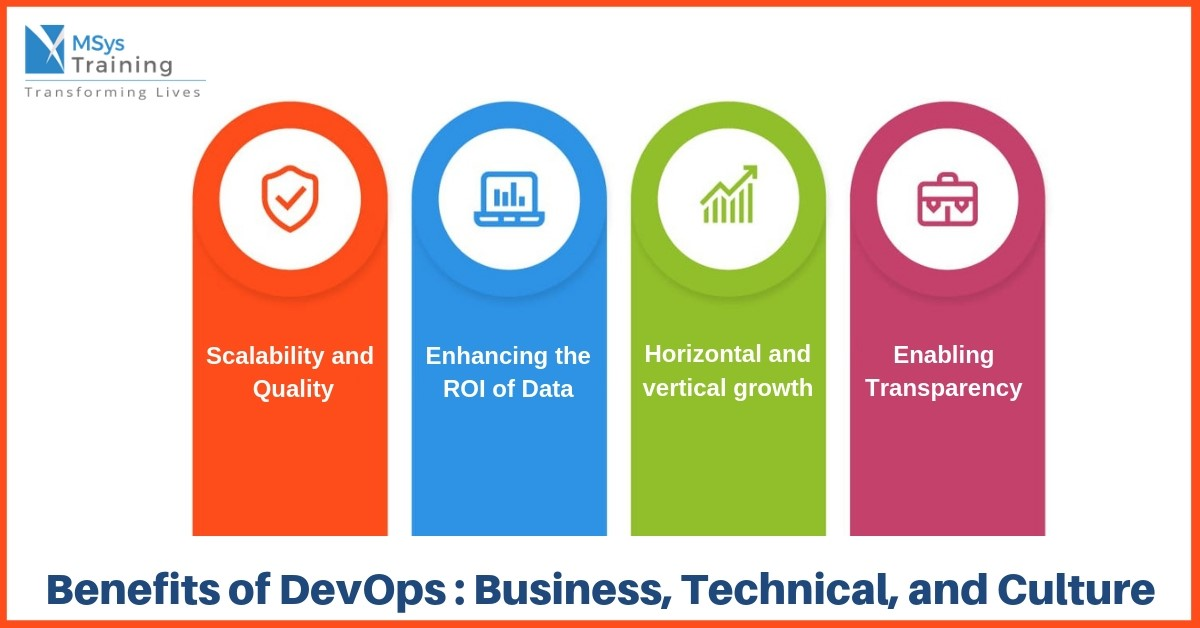 Benefits Of Devops Business Technical And Culture Msys Training
