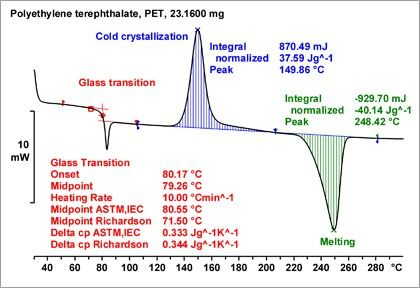 temperature enthalpy diagram for water 2006 chevy equinox parts dsc analysis – fundamentals and applications