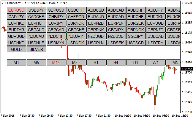 Chinese sign for currency trading on forex