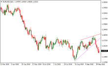 Automated trend lines forex