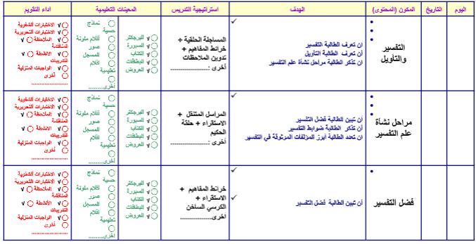 تحضير درس مدخل التفسير مادة التفسير1نظام المقررات الفصل الدراسي