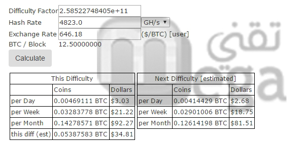 bitcoin calculate
