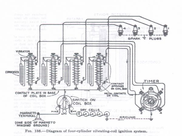 Model T Ford Coil Wiring Diagram. Ford. Auto Wiring Diagram