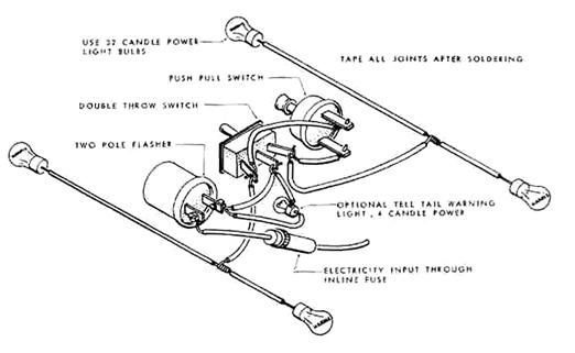 turn signal wiring diagram ez go golf cart battery model t ford forum parts