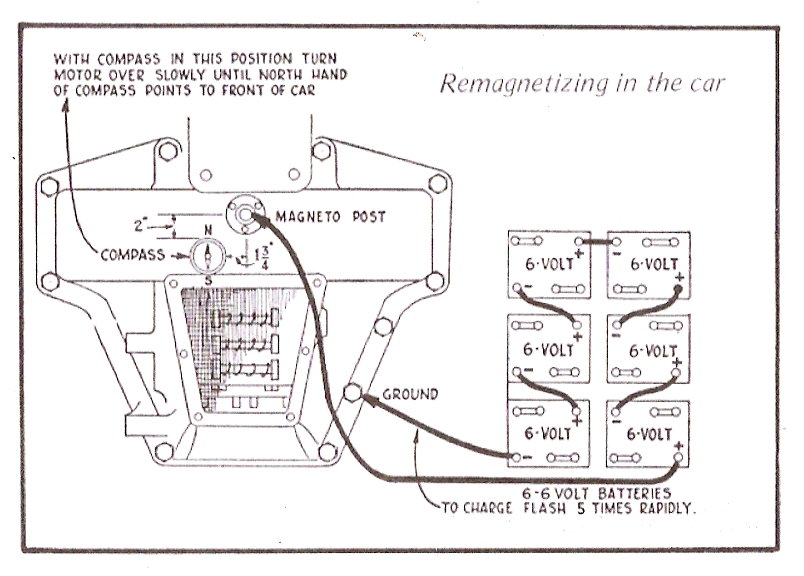 Model T Ford Forum: Charging magnets while in the car