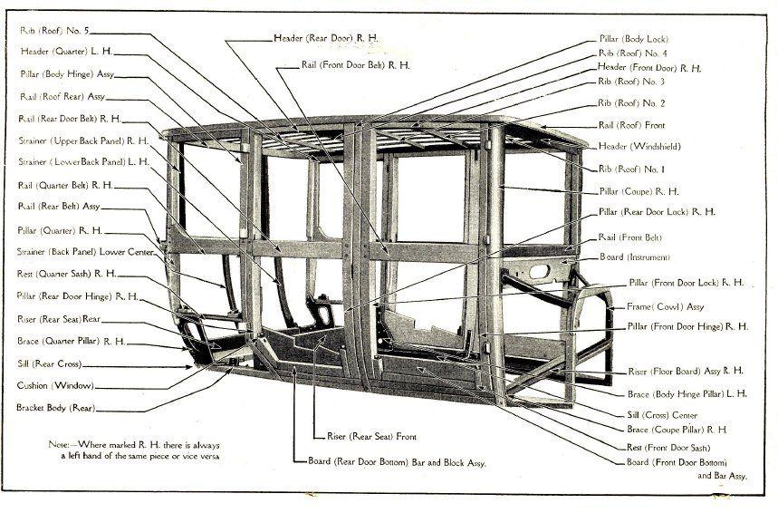 Model T Ford Forum: Fordor wood