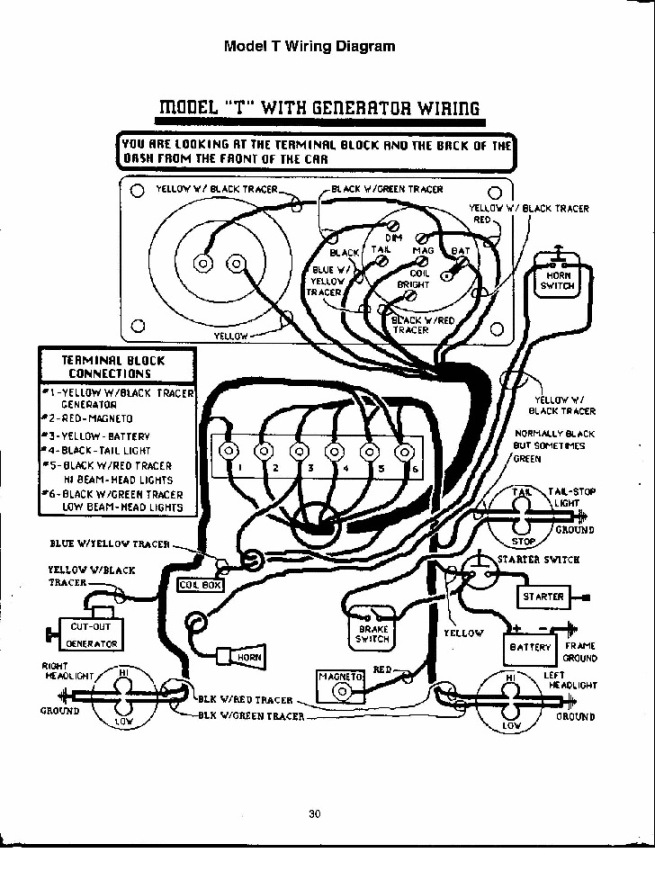 Model T Generator Wiring Diagram : 32 Wiring Diagram