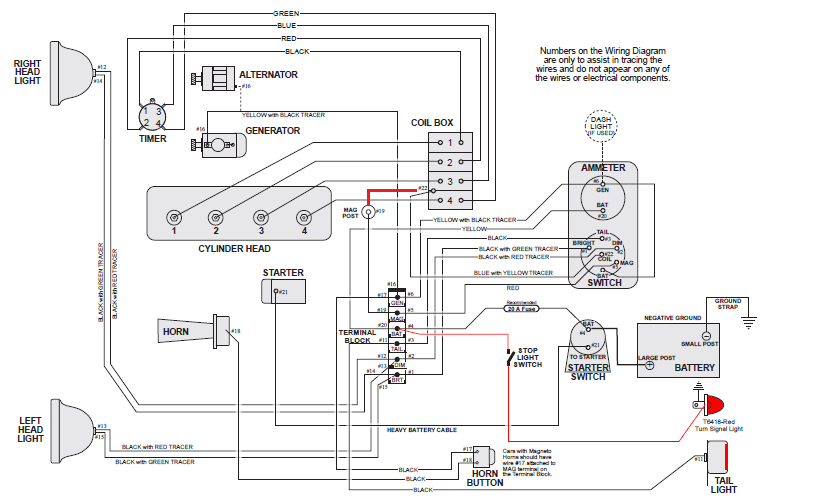 model t wiring diagram 99 02 sv650 1925 with added wire today ford forum 1919 and woodwork chevrolet 19 25