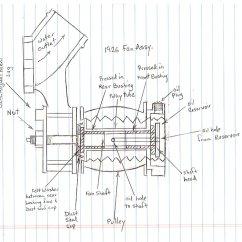1925 Model T Ford Wiring Diagram 2003 Malibu Fuse Box Tudor Schematic Library A Coil