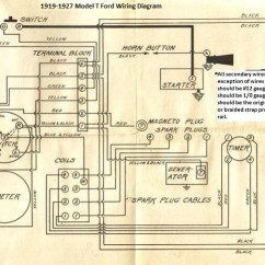 1924 Ford Model T Wiring Diagram Water Usage Forum Diagrams And Wire Gauges 1919 1927