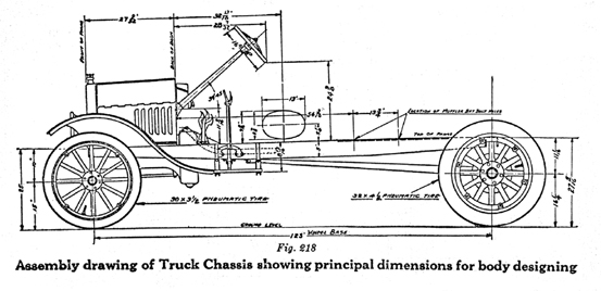Model T Ford Forum: T Truck Help