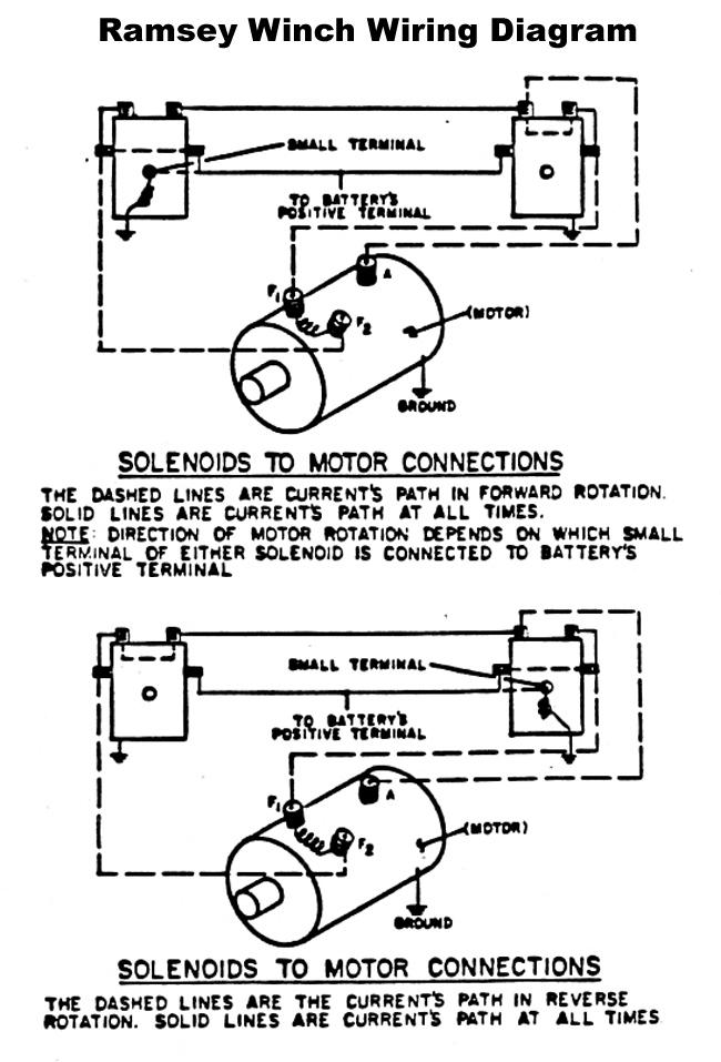 viper winch solenoid wiring diagram 2003 suzuki hayabusa motor schematic 12 volt atv control ramsey