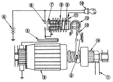 1977 Datsun 280z Wiring Diagram. Engine. Wiring Diagram Images