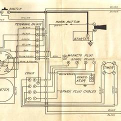 1915 Ford Model T Wiring Diagram Kenwood Kdc 210u Forum Headlight Switch Bulbs Incorrect I Were Improved