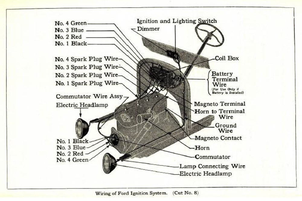 medium resolution of model t wiring diagram mtfca