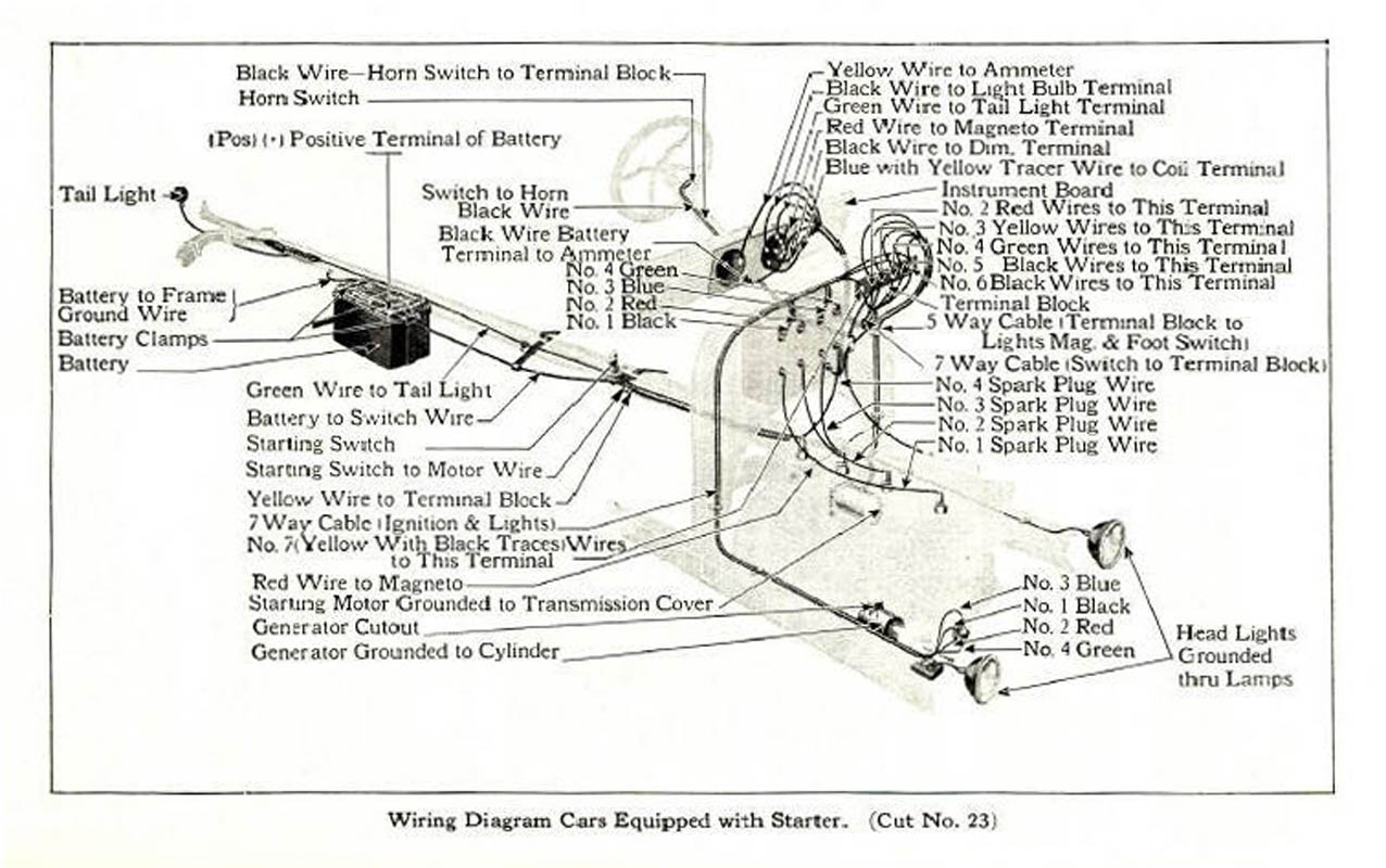 Model T Ford Forum: Commutator wire routing