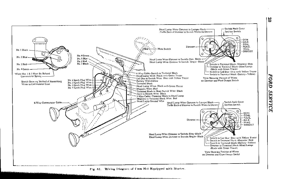 1929 1930 1931 Ford Model A Color Wiring Diagram, 1929