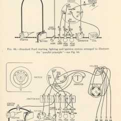 Model T Ford Wiring Diagram Oma Outstanding Sketch