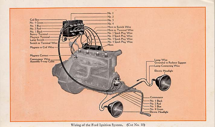 11 Pole Magneto Wiring Diagram Model T Ford Forum Headlight Switch For 1917 Touring