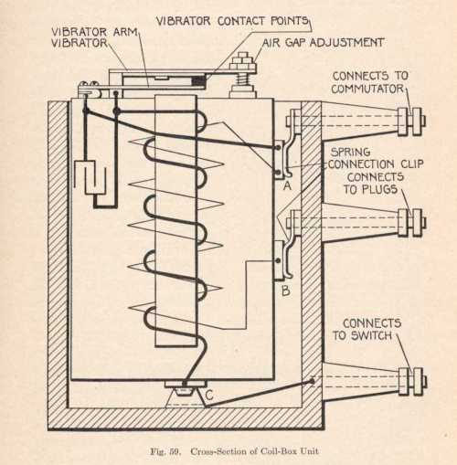 small resolution of  buzz coil wiring diagram model t ford forum help me get it going