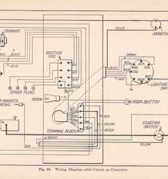model t ford forum wiring airdog wiring diagrams 29 ford wiring diagram [ 1514 x 919 Pixel ]