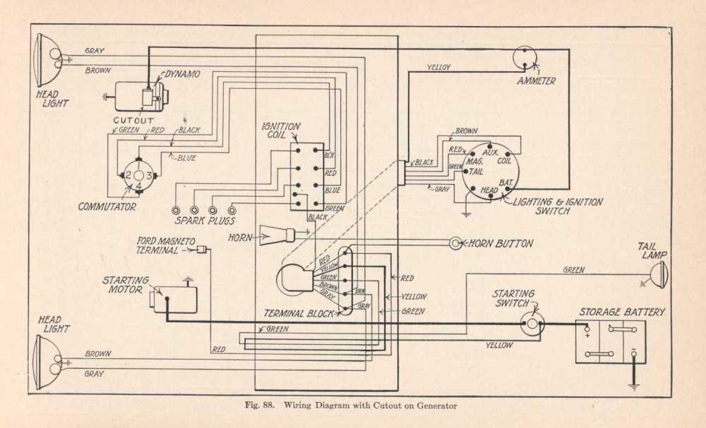 medium resolution of model t ford forum wiring airdog wiring diagrams 29 ford wiring diagram