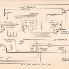 Ford Model T Ignition Switch Wiring Diagram 2008 F150 Trailer For 29 A Get Free Image About