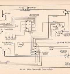 wiring dash [ 1558 x 947 Pixel ]