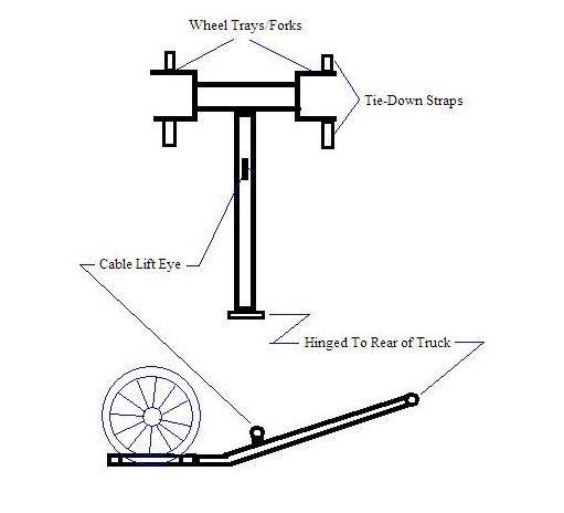 Model T Ford Forum: Weaver 3 Ton Wrecker/Tow Truck Boom