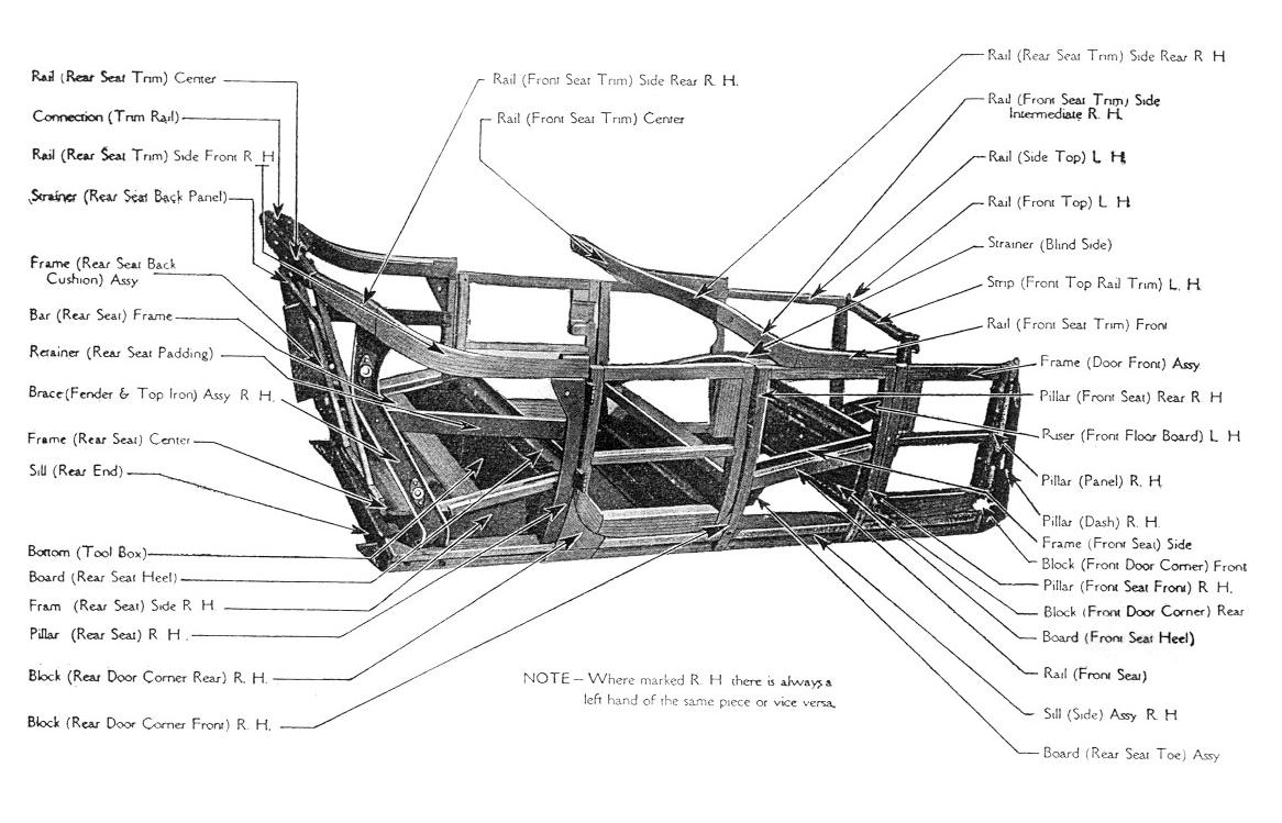 for a 1925 ford model t wiring diagram 1925 model t