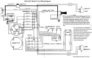 Model T Ford Forum: Can you read the wiring diagram?
