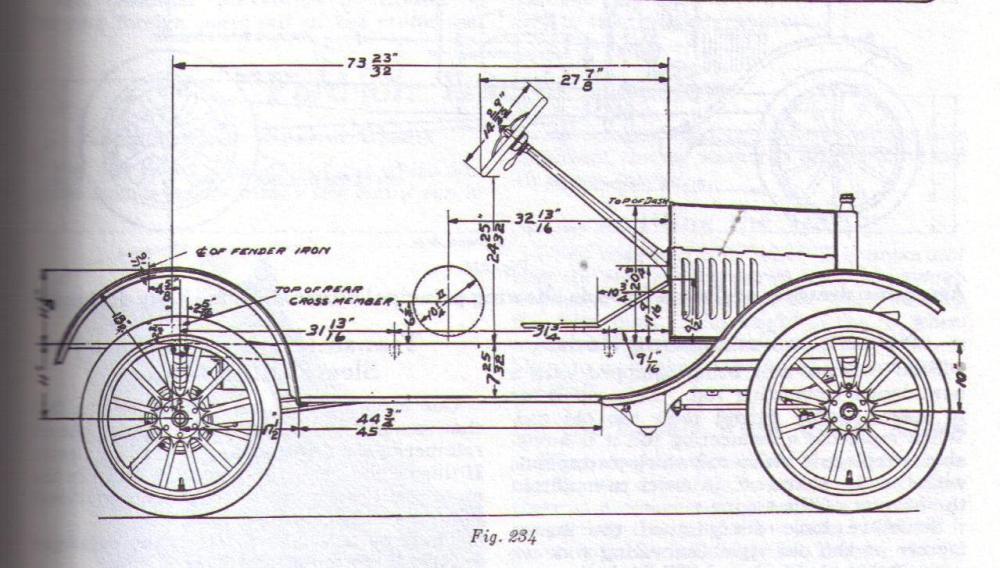 medium resolution of  wrg 4699 1926 ford model t wiring diagram