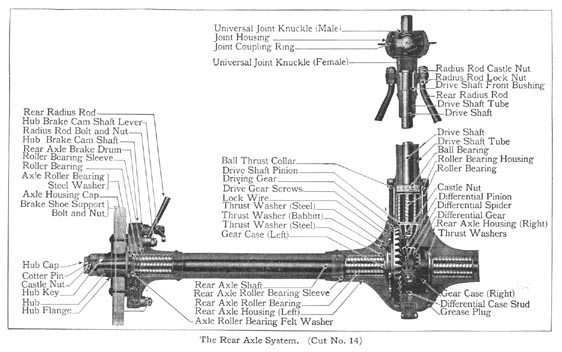 Model T Ford Forum: Need cross section diagram of the rear