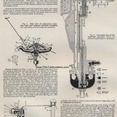 Club Car Wire Diagram 240v Baseboard Heater Wiring Model T Ford Forum: Holley Vaporizer Carburetor...
