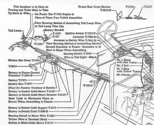 small resolution of model t ford forum tail light wire routing wiring up model t source wiring diagram for