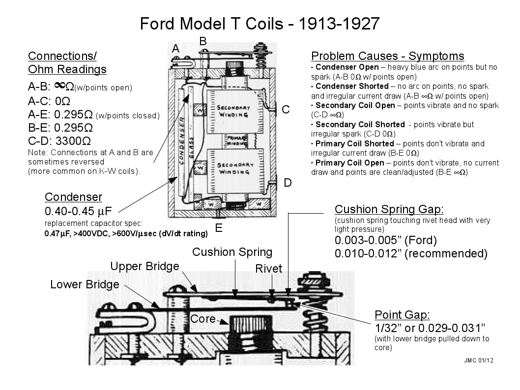 ford model t ignition switch wiring diagram cat brain coil