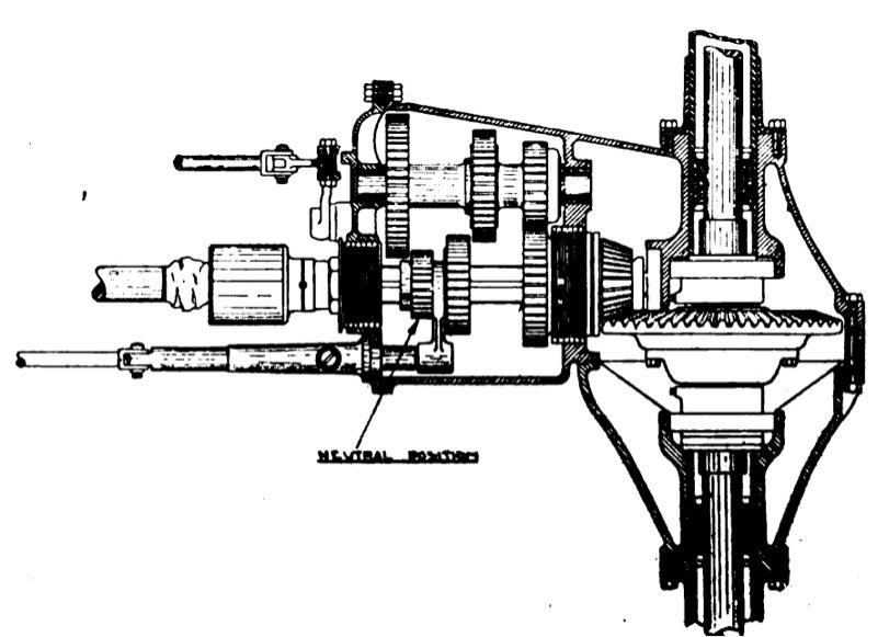 Ford modrel t planetary transmission