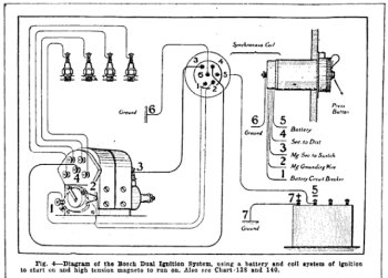 Mallory Magneto Ignition Wiring Diagram. Mallory. Wiring