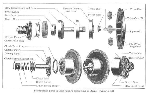 Model T Ford Forum: Kevlar fuzz: A normal part of break-in?