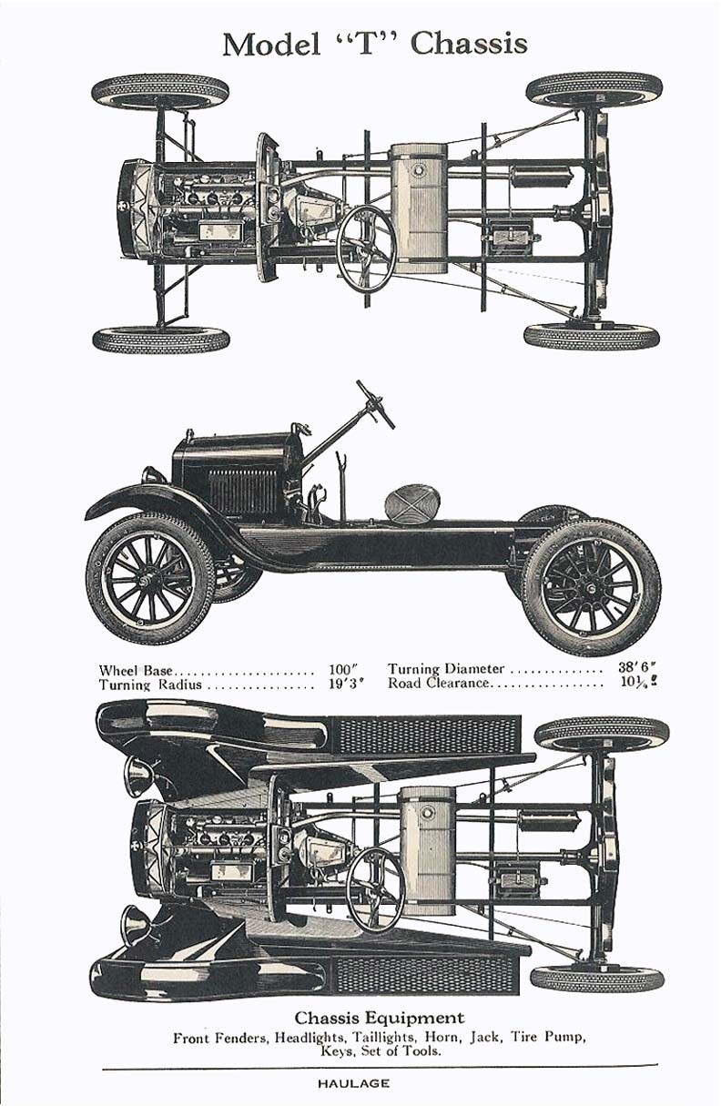 List of Synonyms and Antonyms of the Word: model t drawing