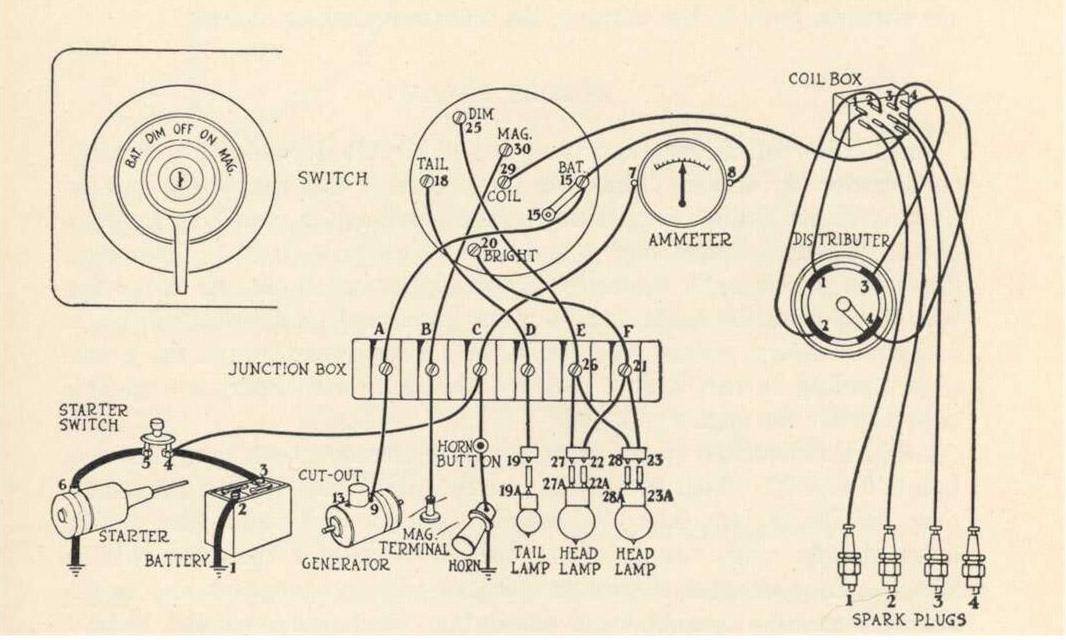 ford model a wiring diagram,